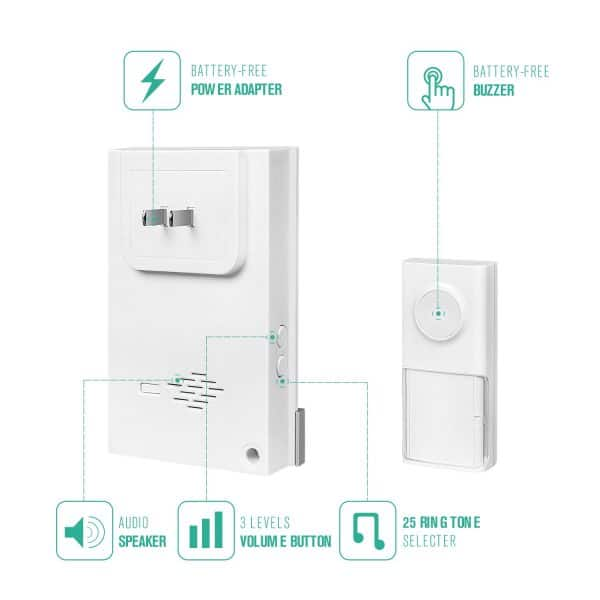 Battery Free Wireless Doorbell by Nekteck